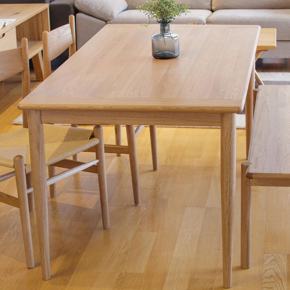 HW_table_set_5-3